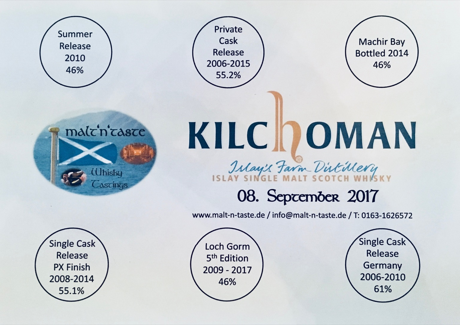 Tasting Kilchoman September 2017